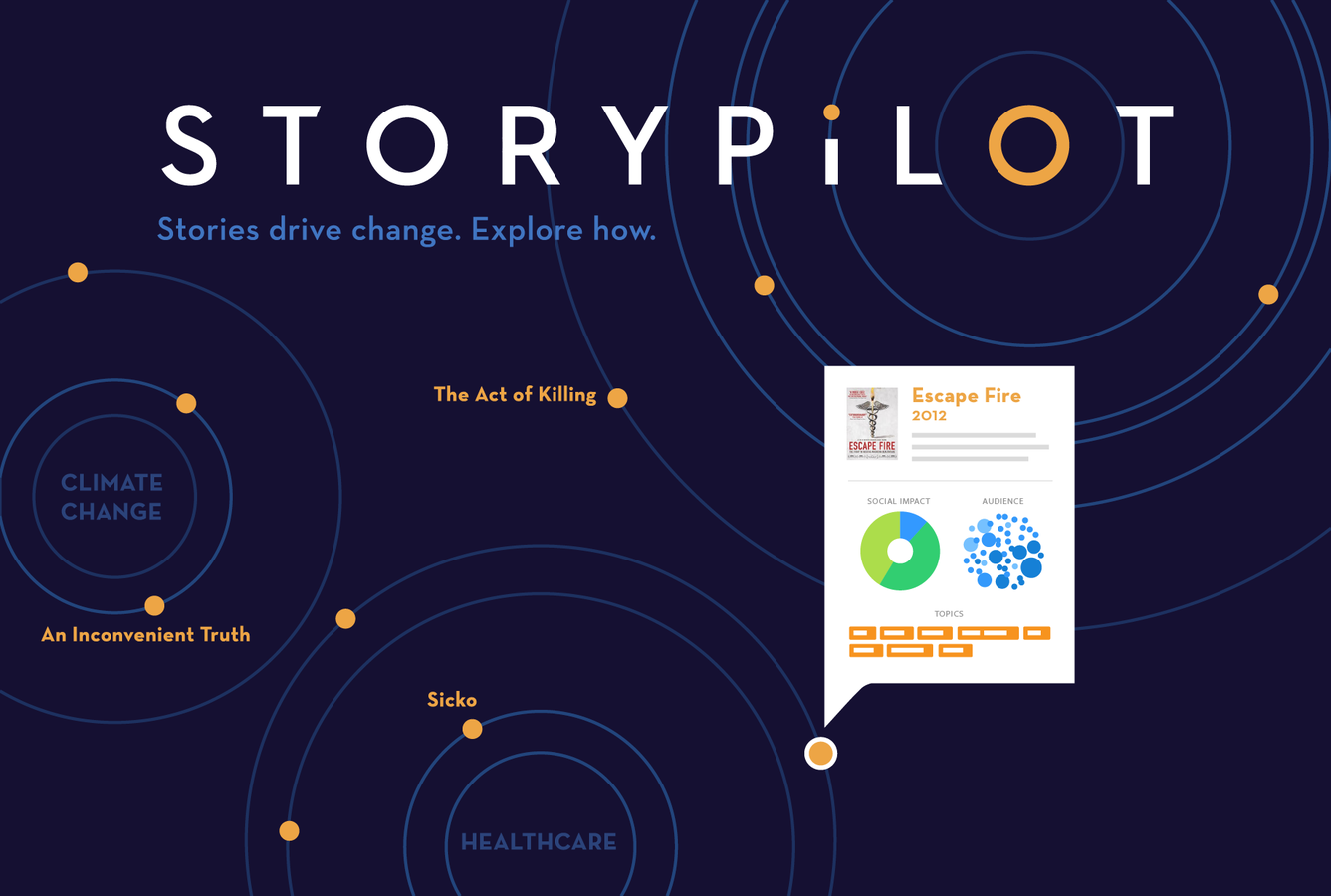 StoryPilot: Creating Stories with Impact